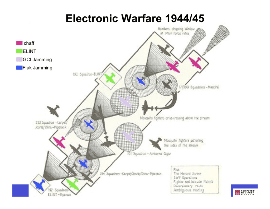 Slide 37: systems fighting sysetms