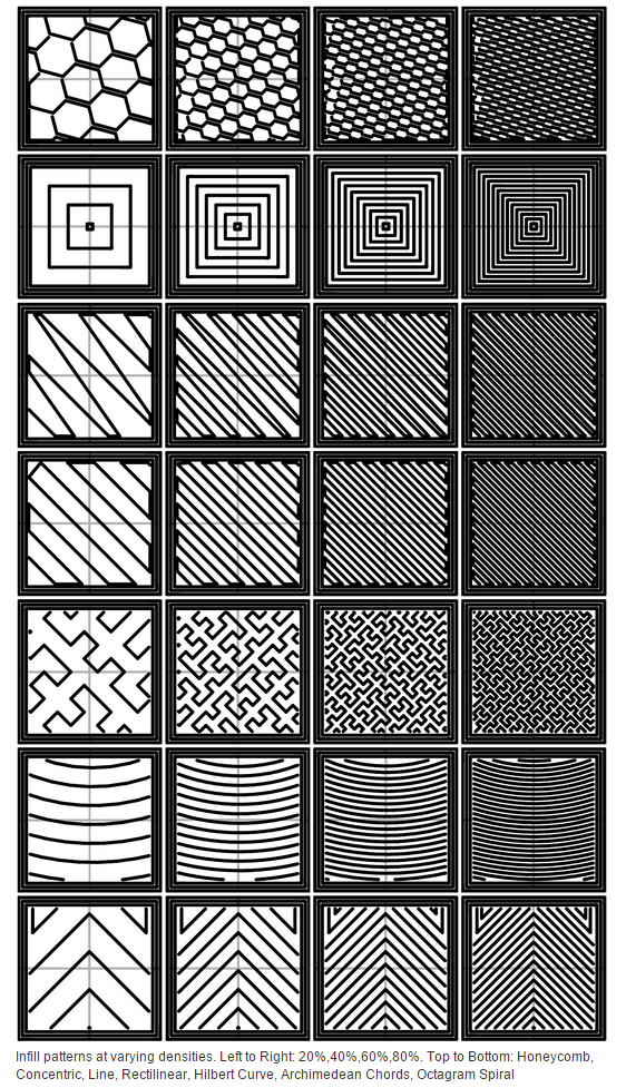 fill patterns