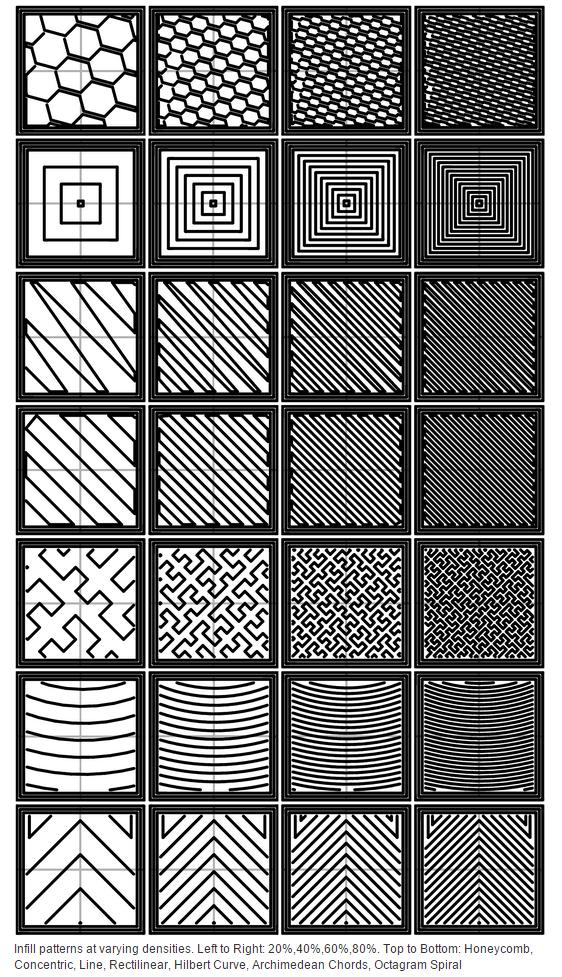 3d Printing Tradeoffs And Optimization Skmurphy Inc