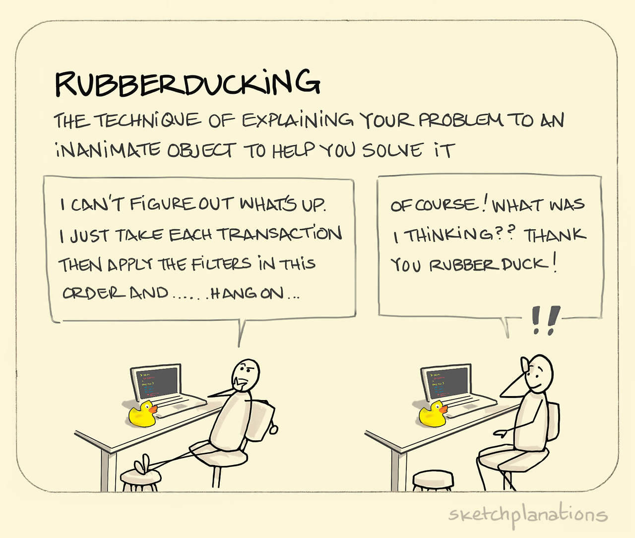 Rubberducking is a way to ask yourself quesions from a caring perspective