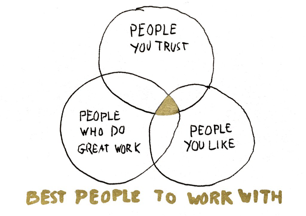 Best people to work with: people you like, people you trust, people who do great work.