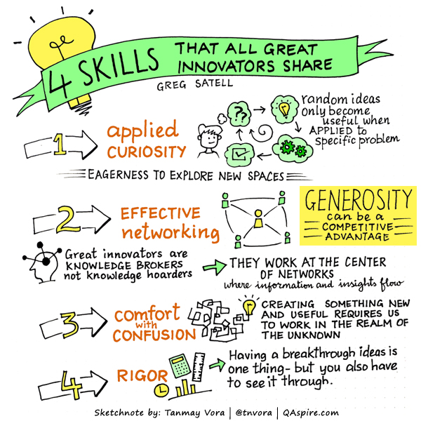 Quotes for Entrepreneurs: 4 Skills that All Great Innovators Share