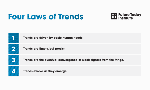 quotes for entrepreneurs: FTI Four Laws of Trends